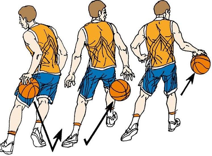 Cách chuyền bóng rổ nâng cao - Kỹ thuật Behind-the-back