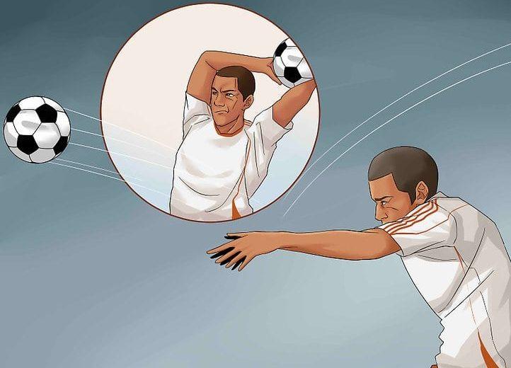 Luật ném biên và lỗi ném biên thường gặp trong bóng đá