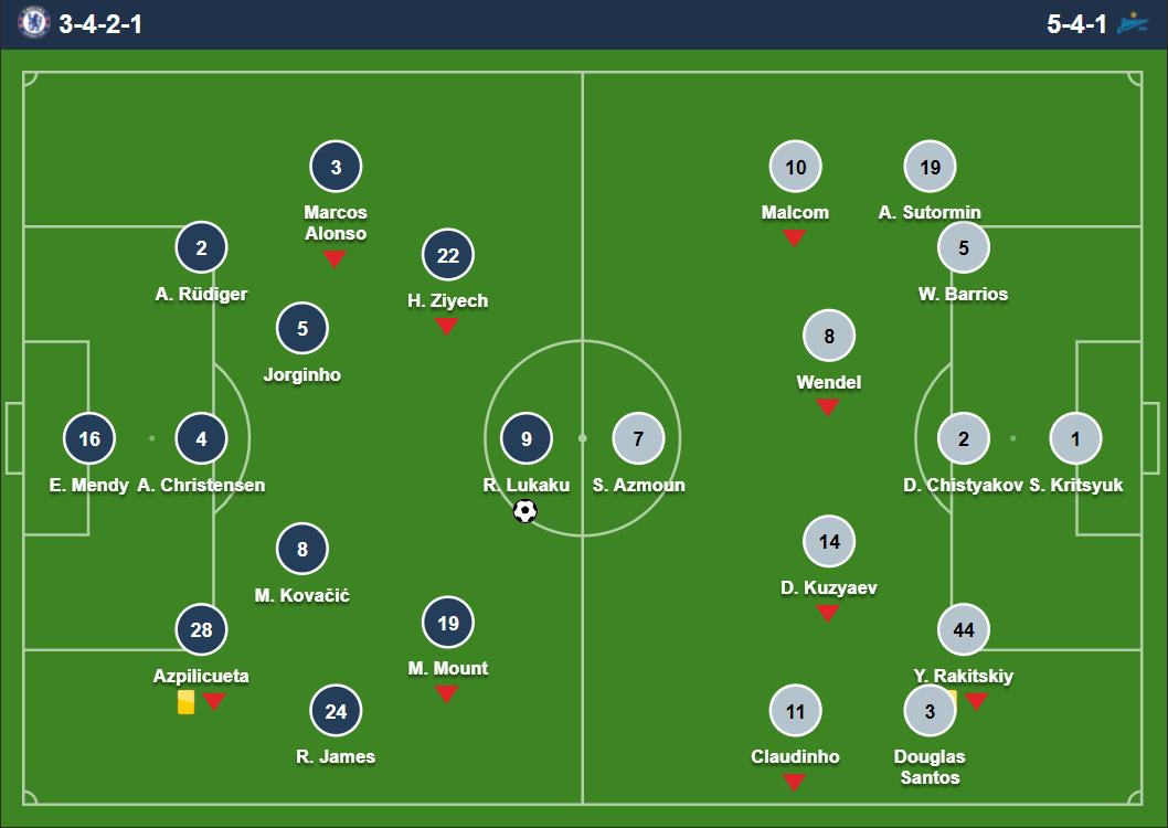 Đội hình thi đấu của Chelsea và Zenit trong ngày ra quân